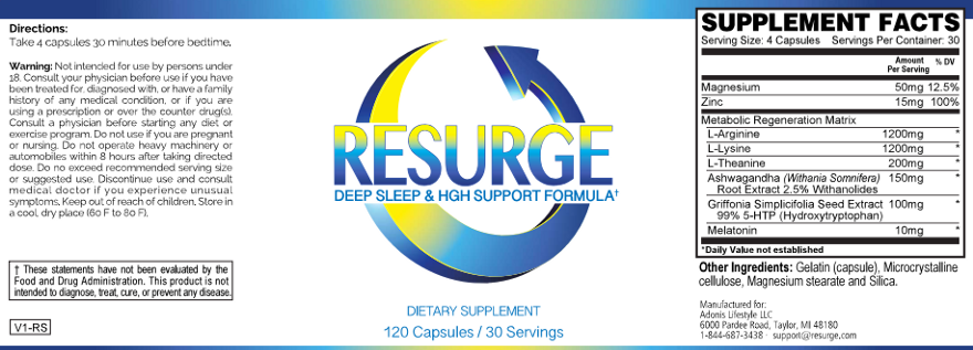 resurge label ingredients and supplement facts